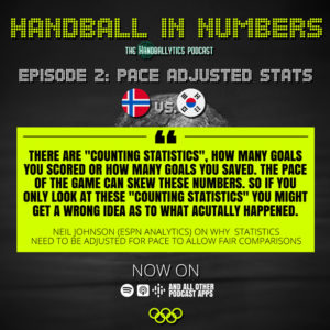 Episode 2: Neil Johnson (ESPN) on Pace Adjusted Stats and Norway vs. South Korea