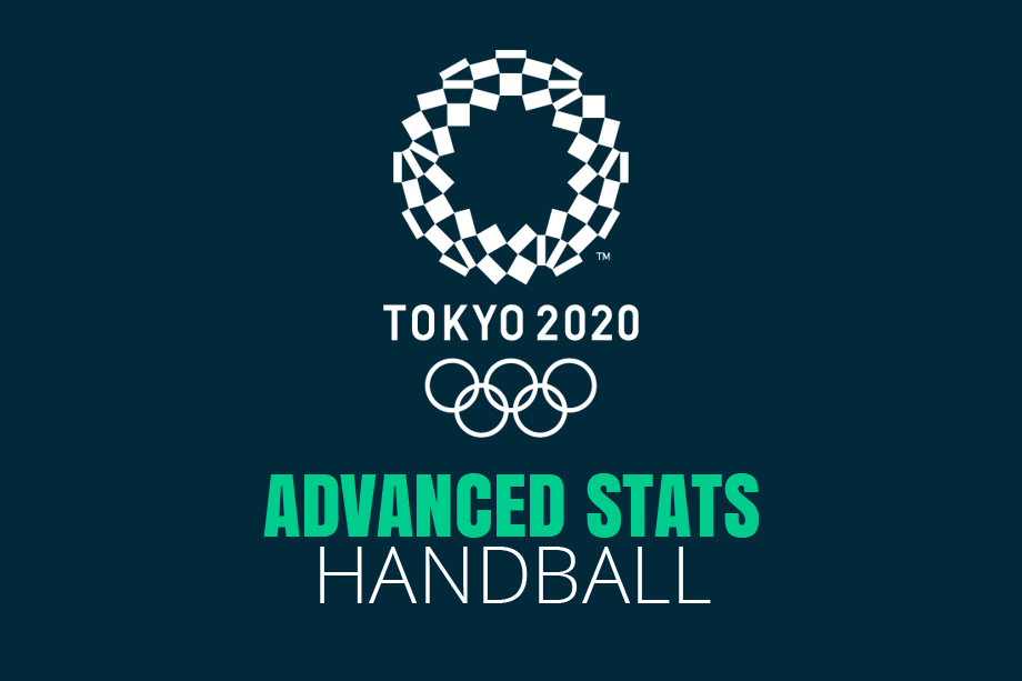 Daily Olympic Games Advanced Stats – Preliminary Round